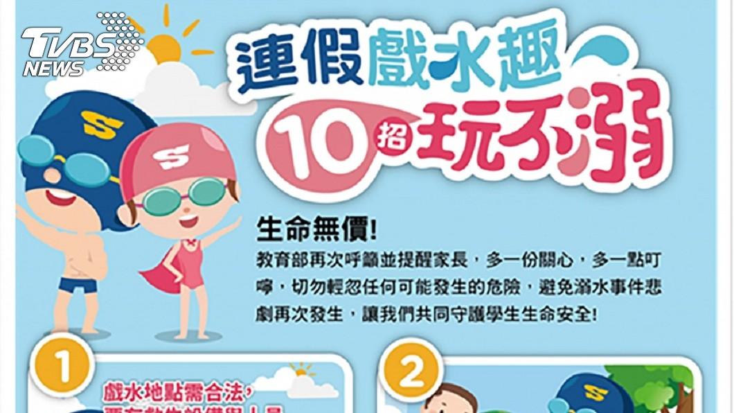 圖/中央社 連假戲水注意水域安全 體育署教防溺10招