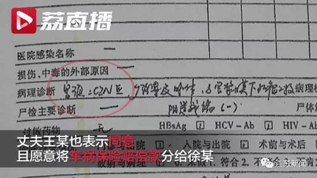警方深入追查,吳女罹患子宮頸癌,疑似尋死才計畫這起車禍案件。(圖/翻攝自雪花新聞)
