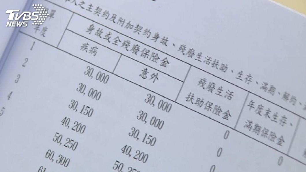 圖/TVBS 重疾及癌症險新單 取消復效等待期拍板