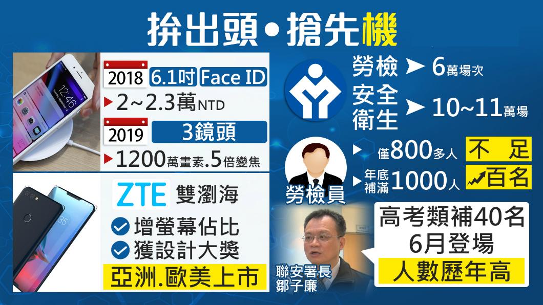 圖/TVBS 【1600新經濟】經濟拚出頭 企業搶先「機」