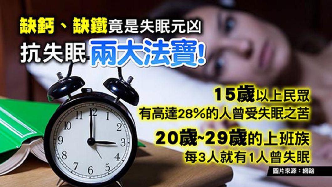 圖/TVBS 「睡」的問題!《健康2.0》教你不吃藥也能一夜好眠
