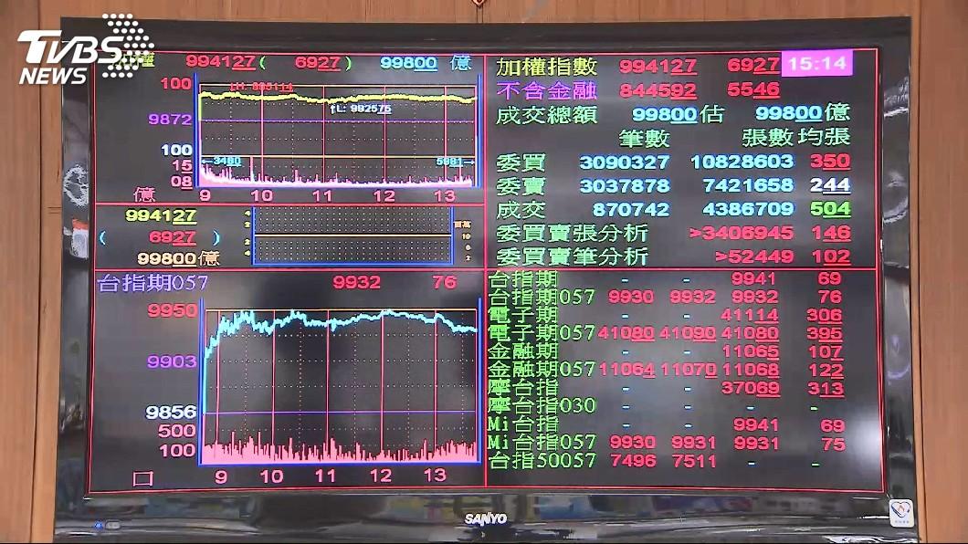 圖/TVBS 外資連9賣台股 殺盤鎖定權值股