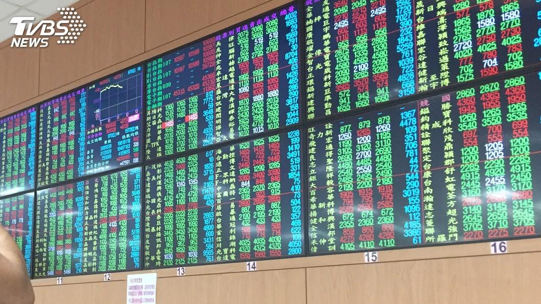 圖/中央社 G20川習會添變數 台股盤中一度跌逾百點