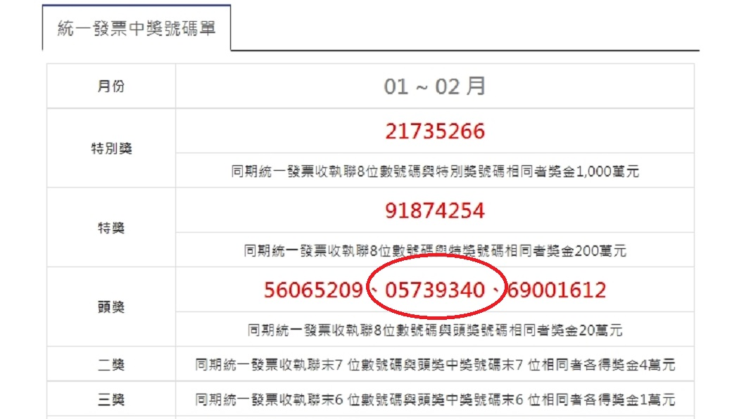 107年01-02月期統一發票中獎單號。圖/翻攝自財政部網站