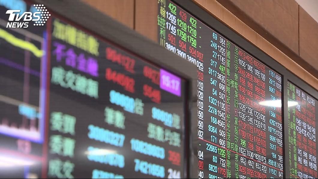 (圖/TVBS資料畫面) 台股守住12400點 法人籲高檔留意外資動向