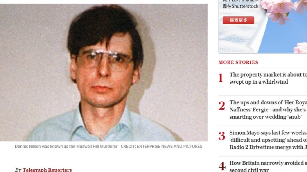 圖/翻攝自The Telegraph 誘拐後分屍奪15命 72歲恐怖殺人魔死在獄中