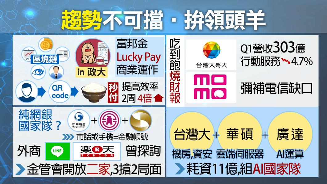 圖/TVBS 消費革命!大學生買午餐一招「秒付」店家樂輕鬆