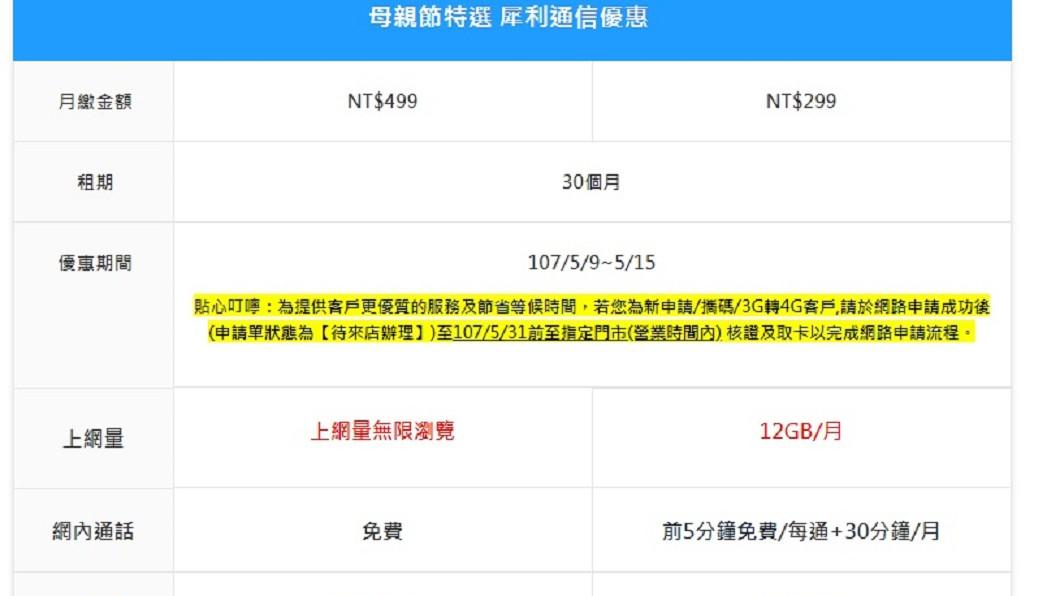 圖/翻攝自中華電信官網
