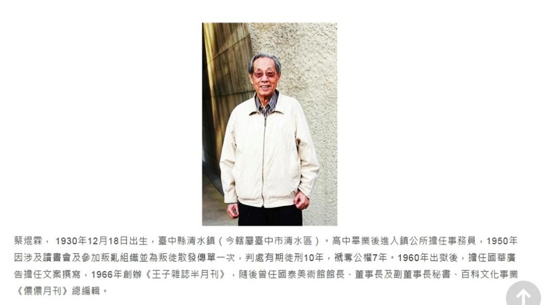 圖/翻攝自國家人權博物館網站  綠島首批政治犯 蔡焜霖按指印換來10年黑牢