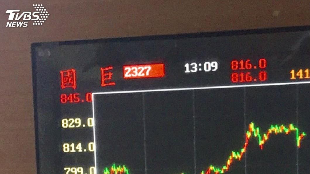 圖/中央社 國巨收復700元大關 上演股后爭奪戰
