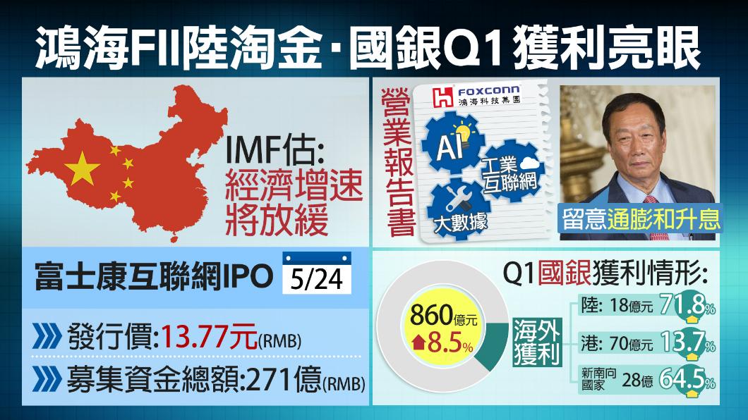 圖/TVBS 鴻海郭董揭藍圖 警告經濟注意兩關鍵