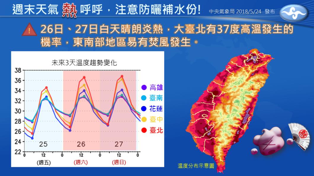 圖/中央氣象局 烤成「紅番薯」!週末飆37度↑ 一張圖看熱到哪天