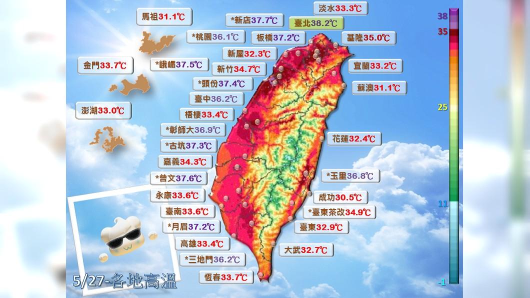 台北27日出現38.2度高溫,創下紀錄。圖/中央氣象局