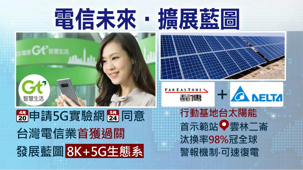 圖/TVBS 准了!台灣5G實驗網 亞太電信搶頭香