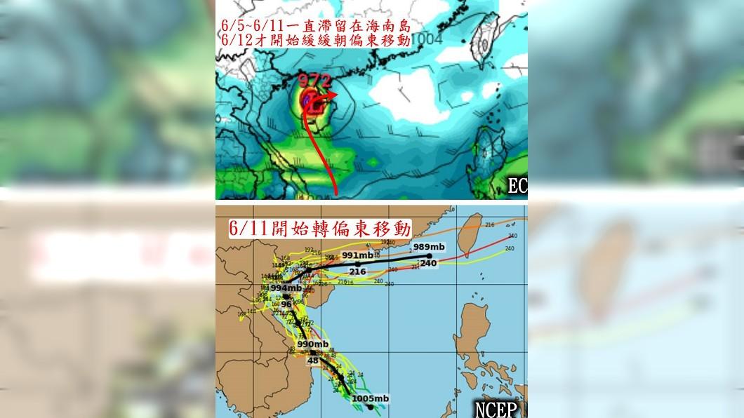 颱風預測歐洲模式(上)與美國模式(下)。圖/觀氣象看天氣粉絲頁