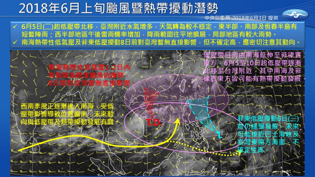 圖/中央氣象局 颱風下週會來嗎?氣象局1張圖告訴你動向