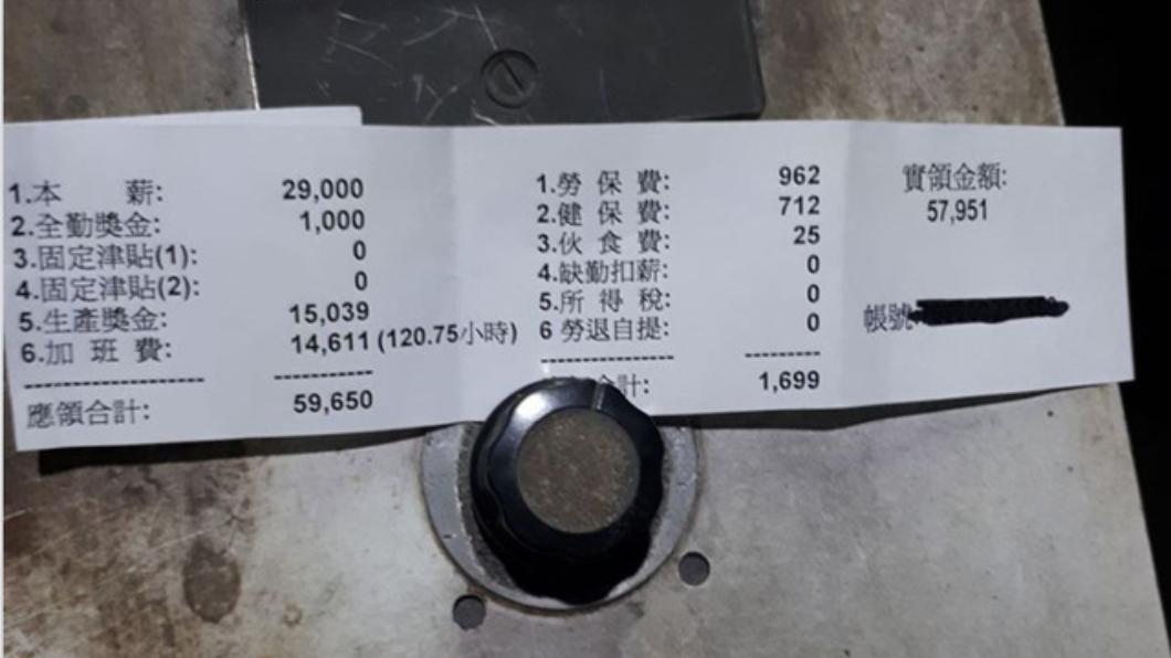 翻攝自/爆廢公社 他公開月薪59K明細 網友不羨慕反嘆「好可憐」
