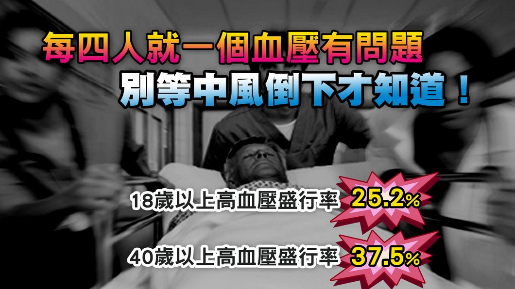 京都同仁堂 每4人就1個血壓有問題 別等中風倒下才知道