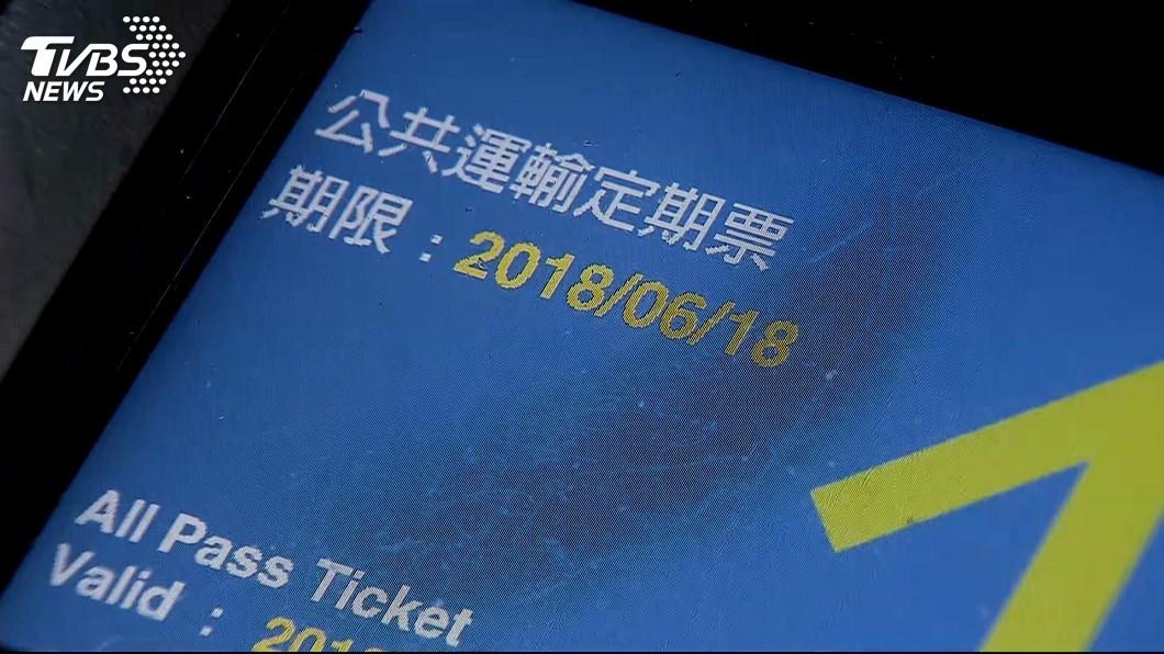 圖/TVBS 北市府:消費逾25萬 回饋等同定期票0元