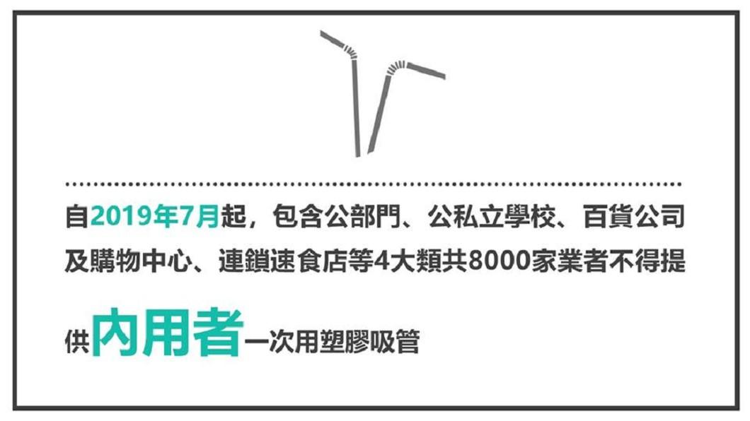 圖/網友連竟堯授權提供