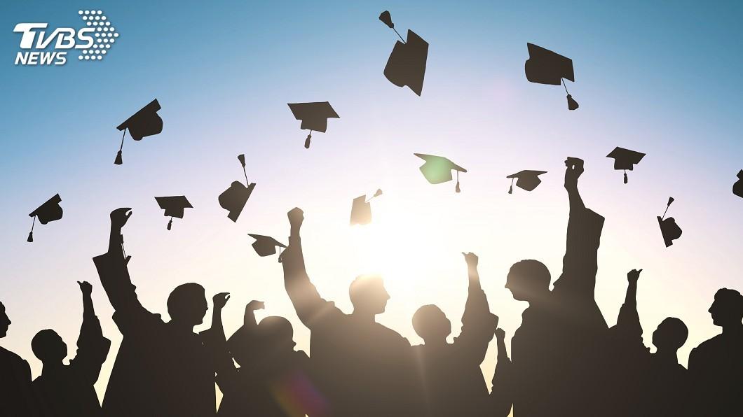 示意圖/TVBS 大學畢業要幹嘛? 不想上班你還有這些事可以做