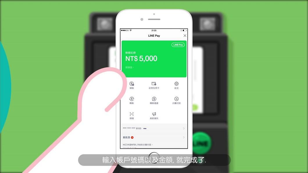 圖/ 翻攝自LINE Taiwan YouTube 【商周】Line Pay卡年刷千億 在台募資卻踢鐵板