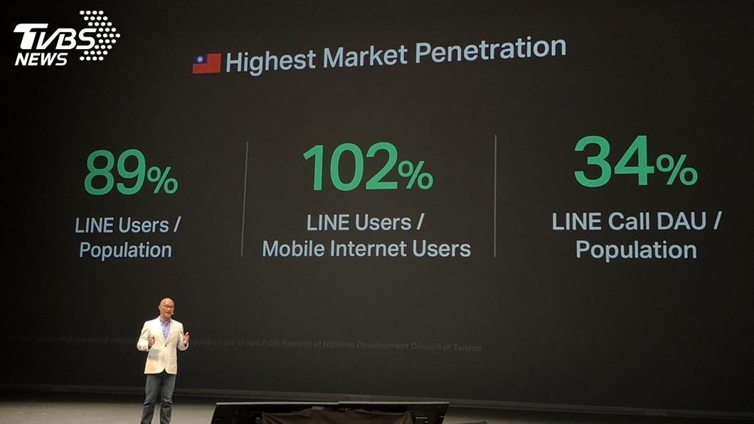 圖/中央社 LINE年會重視海外市場 台灣總座首度上台
