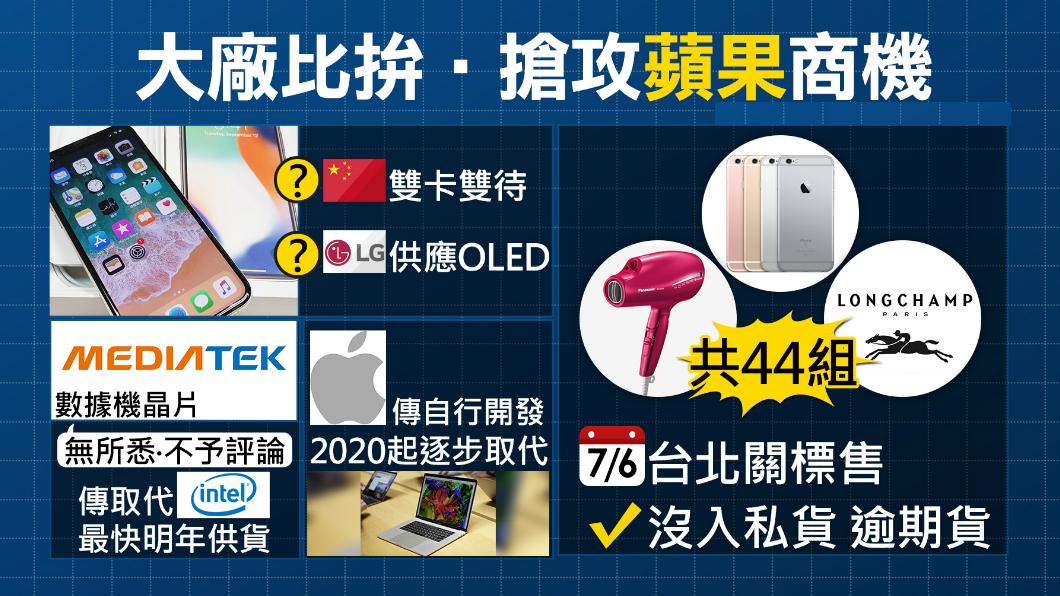 圖/TVBS iPhone晶片供應商傳換人!最快明年供貨