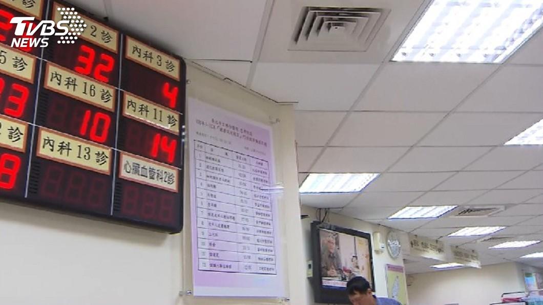 圖/TVBS 大醫院門診量年減2% 80萬人次受影響