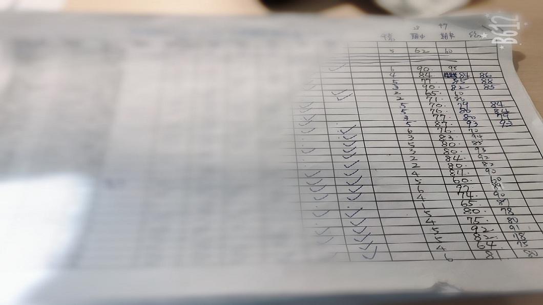 男網友分享日前幫教授父親登記成績單,才發現班上同學成績竟然沒人低於60分。(圖/翻攝自Dcard) 父是「佛系教授」…他曝有來考試就歐趴 學生看法兩極