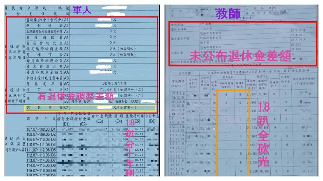 一國兩制?軍人與公教人員退休所得重新計算通知書資訊透明度也不同,軍方通知書(左)主動告知年改後的實際差額,而公教人員通知書(右)僅簡單告知調降所得替代率的比例。圖/TVBS