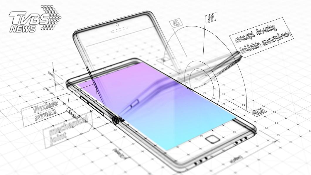 示意圖/TVBS 可折疊手機掀外型革命 美中韓大廠較勁