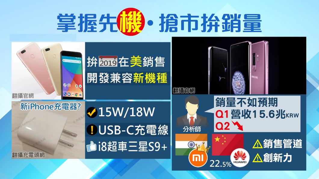 圖/TVBS 無視美中貿易戰 小米明年要攻美國市場
