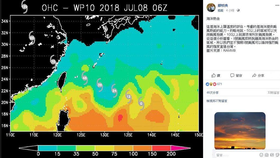 圖/翻攝自鄭明典臉書 瑪莉亞登陸已非強颱?鄭明典「海洋熱含量」告訴你