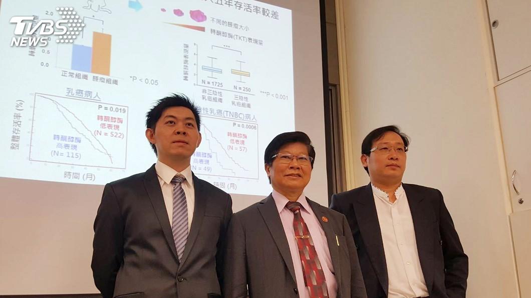 圖/中央社 抑制三陰性乳癌生長轉移 國衛院找到新方