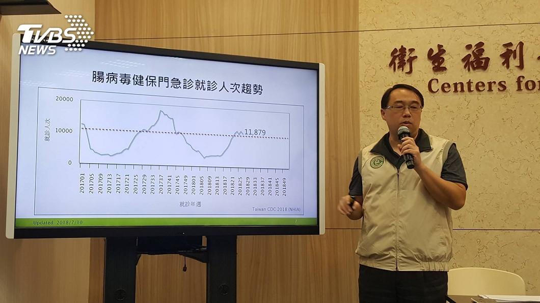 圖/中央社 還在流行期 小心腸病毒交叉感染