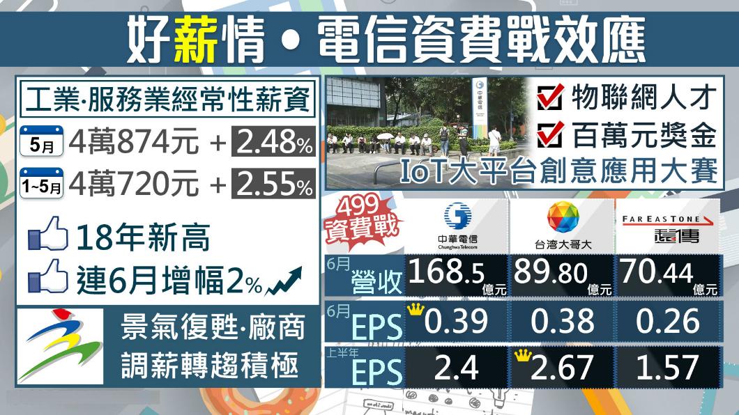 圖/TVBS 「徵的就是你」 中華電祭百萬獎金獵才