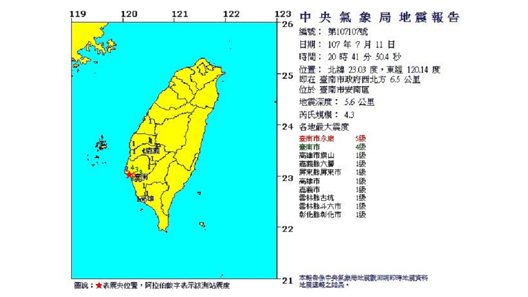 圖/中央氣象局 快訊/晚間20:41 台南市安南區發生規模4.3地震