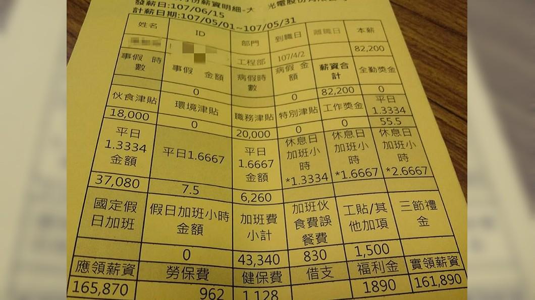 圖/翻攝自臉書「爆廢公社」 股王薪資條曝光 「月領16萬」驚呆所有人