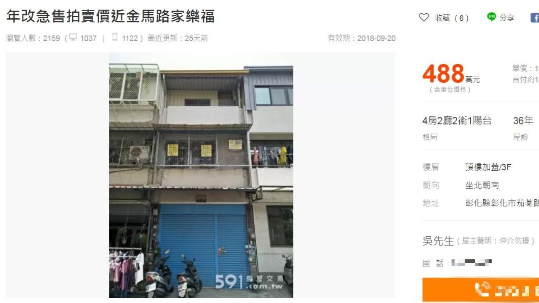 圖/翻攝自591租屋網 年改後「繳不出房貸」忍痛賣房 網酸:退休還可以買房?