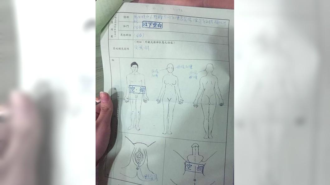 小花下體也有撕裂傷痕跡,但因為性侵的男子有戴保險套,且事發已過了一天,所以並未採集到體液。圖/翻攝臉書