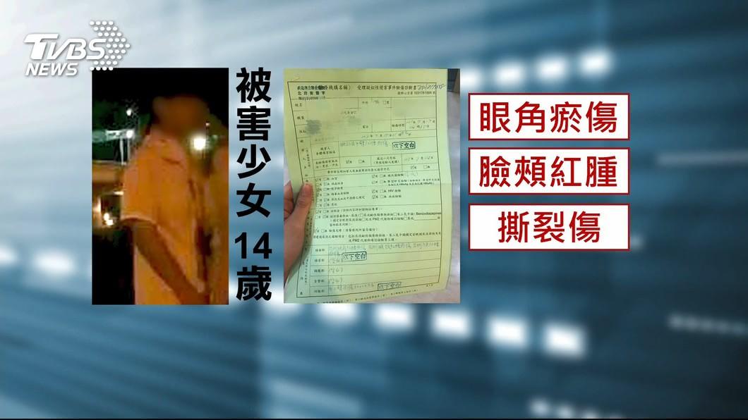被害少女家長帶著驗傷單到警局報案提告。(圖/TVBS)
