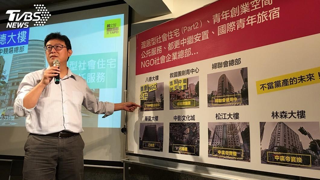 圖/中央社 北市多處不當黨產標的 姚文智:可做社會住宅