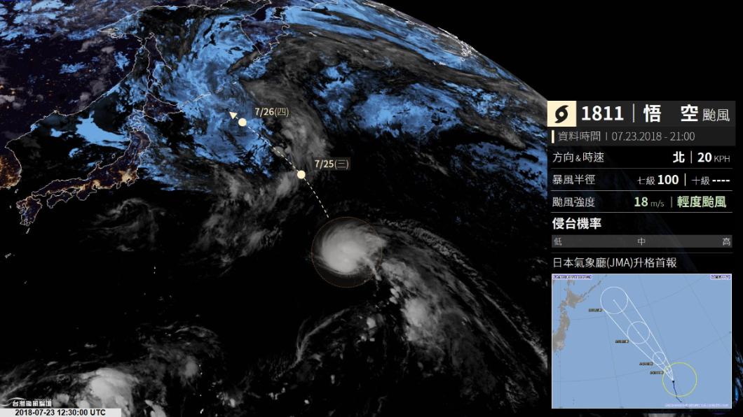 圖/台灣颱風論壇|天氣特急 11號颱風「悟空」生成!1日速成輕颱急奔日