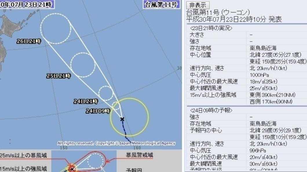 今年第11號颱風「悟空」晚間生成。圖/翻攝日本氣象廳