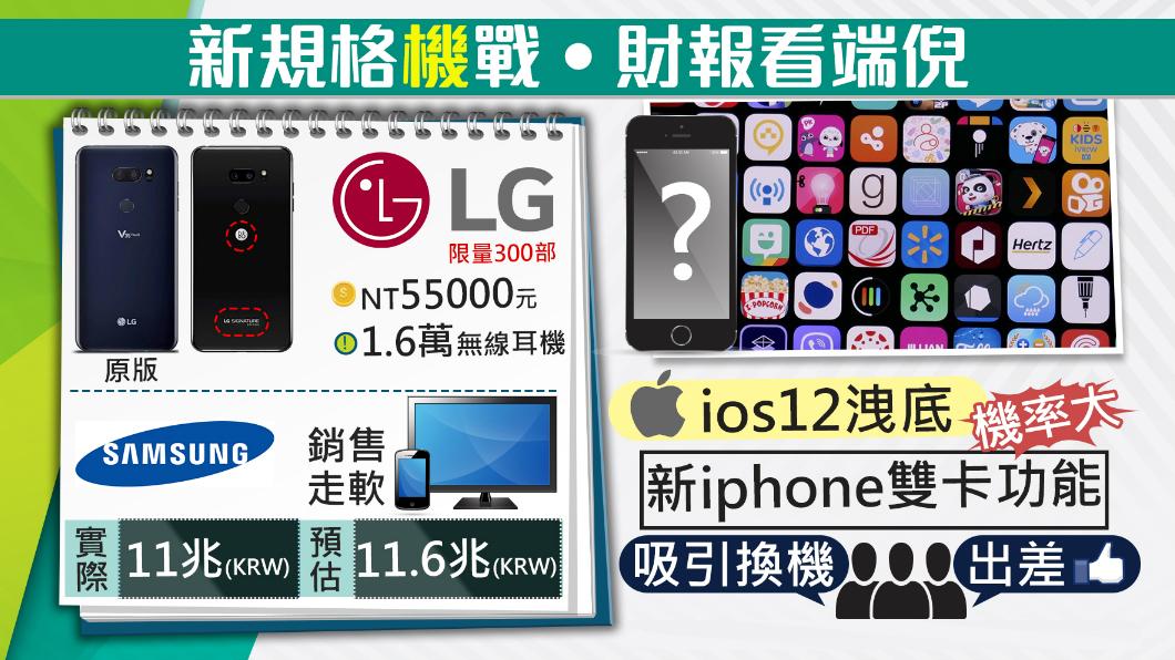 圖/TVBS 「機」戰!LG推豪華機 新iPhone傳支援雙卡