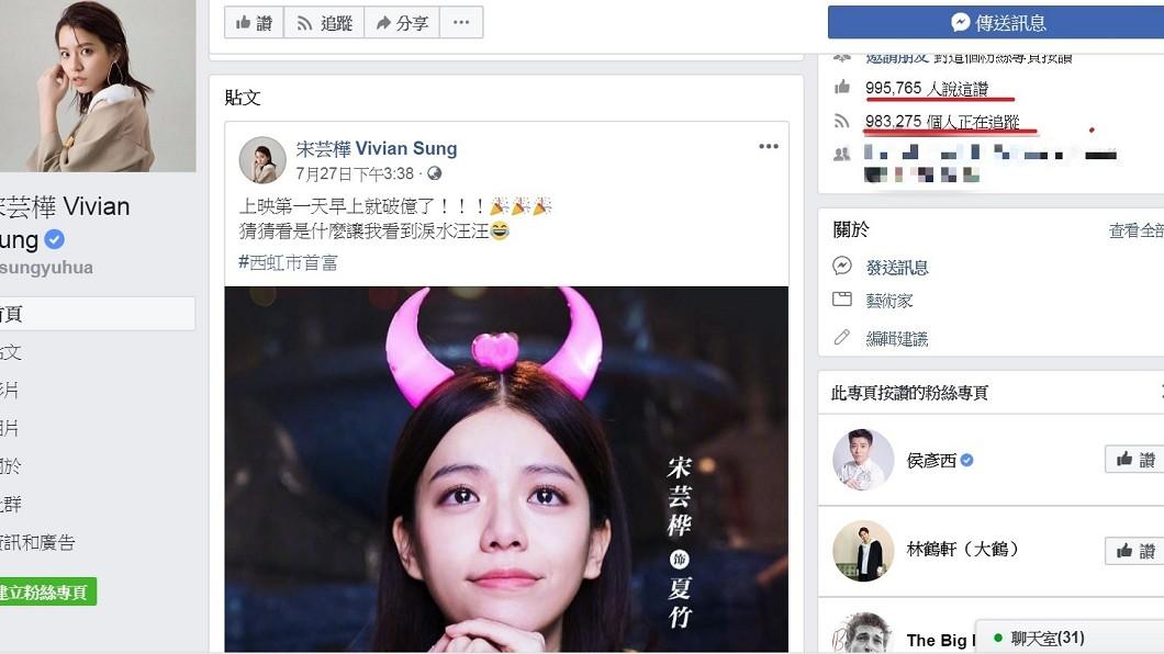 圖/翻攝自宋芸樺臉書