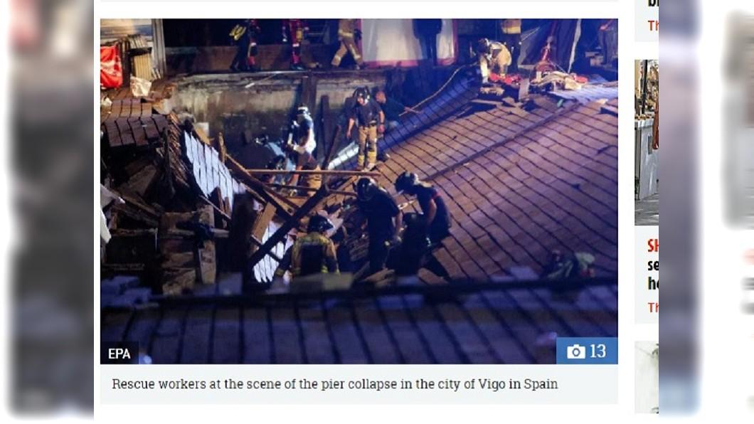 圖/翻攝自The Sun 西班牙音樂節看台倒塌 200多人受傷