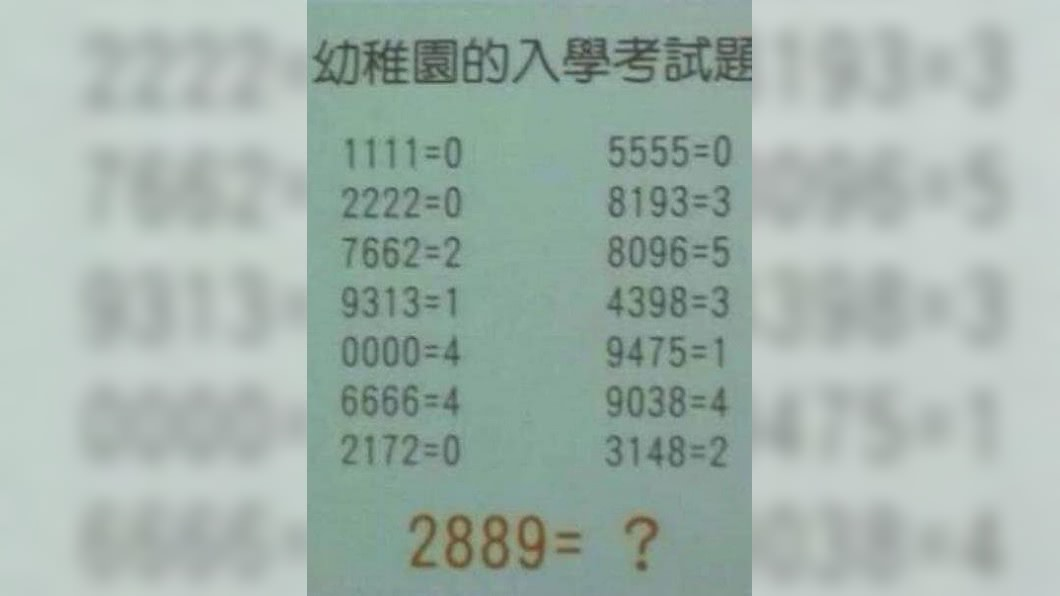 網路上流傳這道數學神題,考倒了一堆家長。(圖/翻攝自go2tutor論壇) 幼稚園入學神題「2889=?」 考倒家長卻深藏涵義