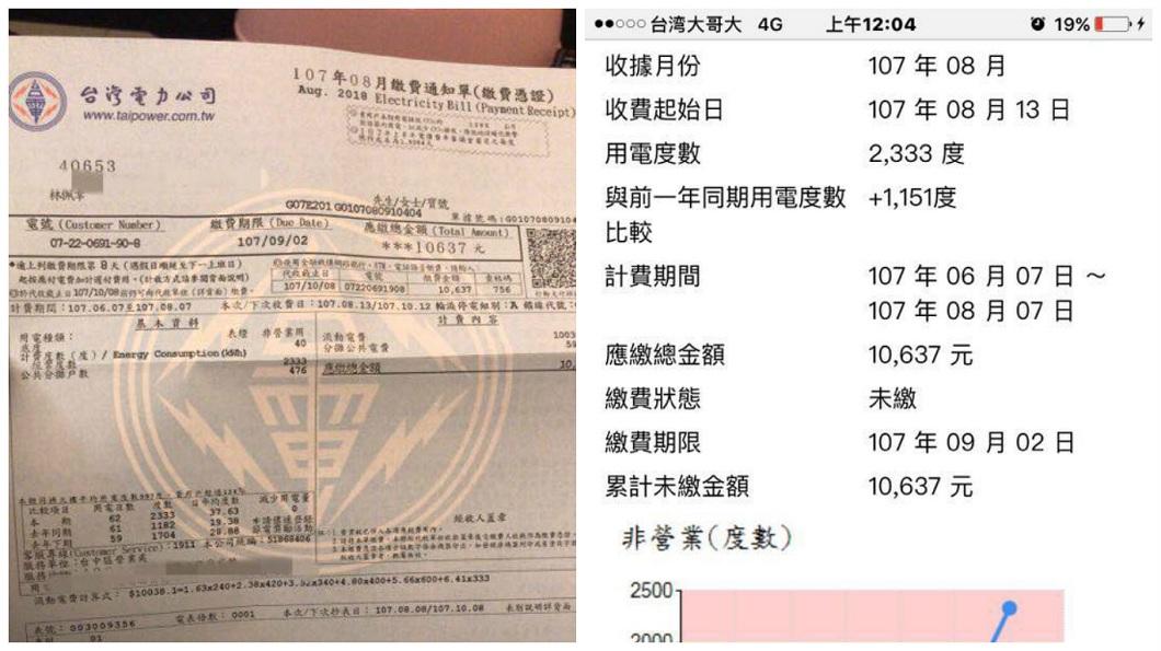 女網友收到最近一期的電費單,金額高達1萬多元,讓她嚇壞了。(圖/翻攝自爆廢公社) 被偷電還是表壞了?女住小套房開冷氣 2月電費1萬多